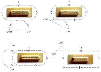 Возможные схемы обработки шипа