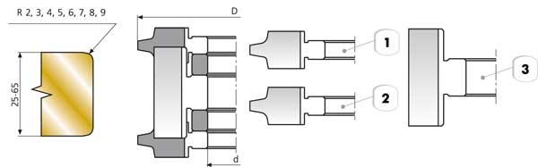 СП-03 комплект фрез для обработки торцов и кромок