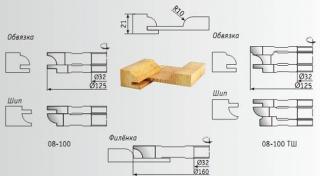 Фрезы для производства мебели