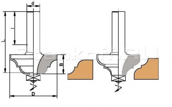 Фрезы концевые профильные, напаянные пластинами твердого сплава, для обработки дверного переплета