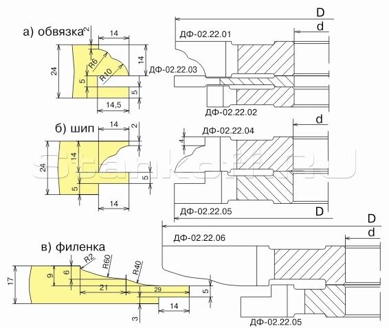 Комплект фрез для изготовления мебельной обвязки, шипа и филенки ДФ-02.22