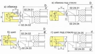 Комплект фрез для изготовления мебельных фасадов ДФ-02.24