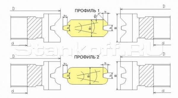 Комплект фрез для изготовления обшивочной доски (вагонки) ДФ-14.96