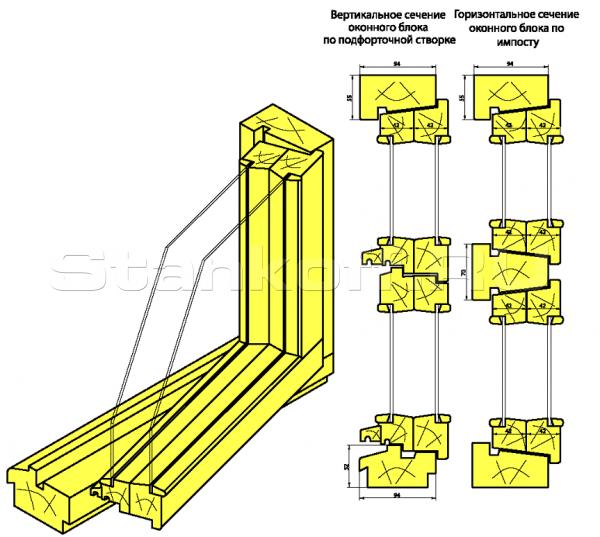Комплект фрез для изготовления окон с двойным остеклением (тип ОС) по ГОСТ 11214-86 ДФ-03.111