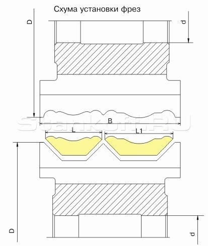 Комплект фрез для изготовления плинтуса ДФ-05.98