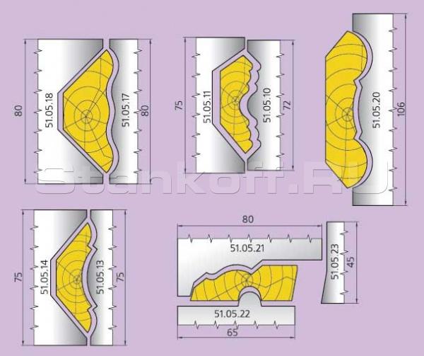 Ножи Иберус из инструментальной и быстрорежущей стали для головок класса 50.ххх.ххх.хх