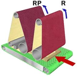 Калибровально-шлифовальный станок SR-RP950A, SR-RP1100А, SR-RP1300А, схема обработки