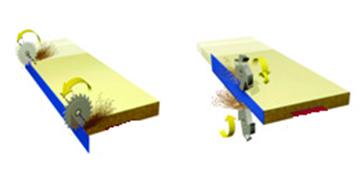 Схема обработки кромкооблицовочного станка с ручной подачей
