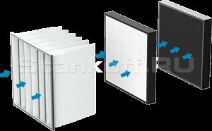Воздушный фильтр с высокой эффективностью