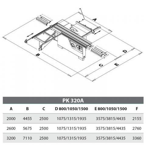 Круглопильный форматно-раскроечный станок PK320A