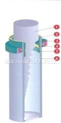 Уникальная запатентованная конструкция гидравлических цилиндров