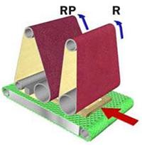 Калибровально- шлифовальный станок SR-RP 1300, схема обработки