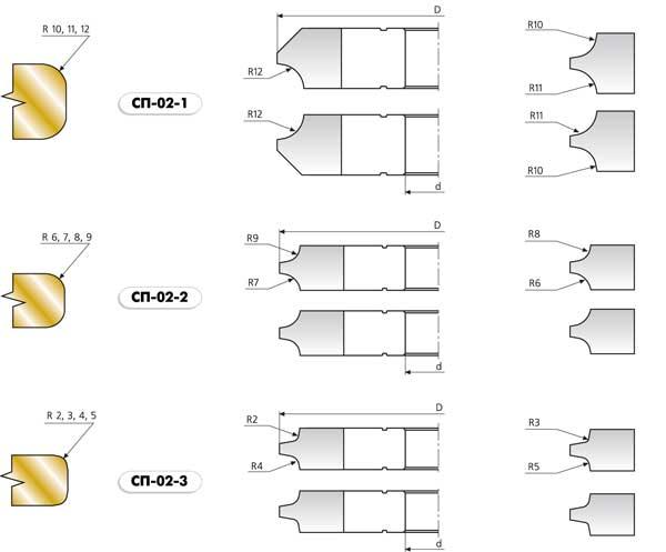 СП-02 комплект фрез для обработки кромок