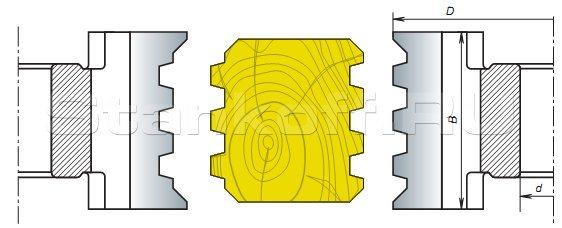 Фрезы для производства евробруса ПГ-06