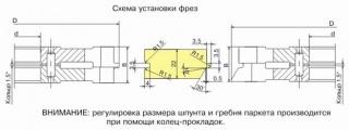 Комплект фрез для изготовления паркета ДФ-12.59