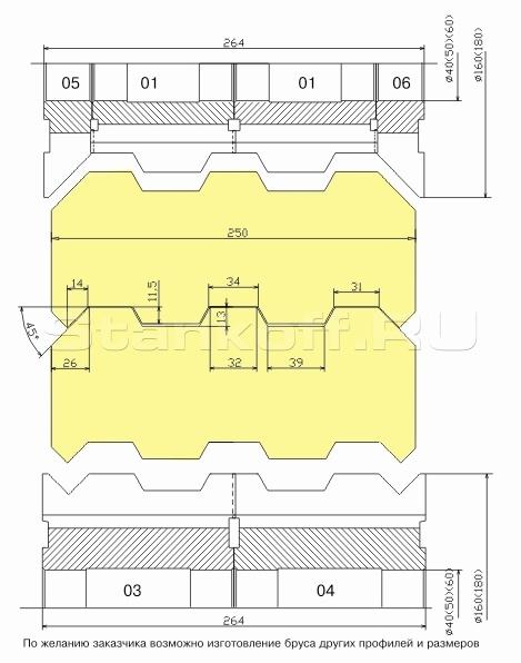 Комплект фрез для изготовления стенового бруса ДФ-18.04