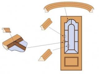 Комплект фрез, с механическим креплением ножей, для изготовления профиля и контрпрофиля дверной обкладки