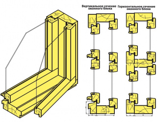 Комплект фрез для изготовления окон с двойным остеклением серии Р по ГOCT11214 ДФ-03.11