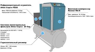 Комплект компрессорного оборудования Renner 20 бар