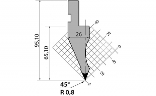 Пуансоны серии P.95.45.R08