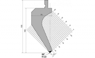 Пуансоны R1 классические серии P.195.88.R08