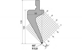 Пуансоны серии PG.135.60.R08