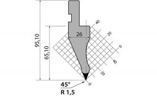 Пуансоны R1 классические серии P.95.45.R15