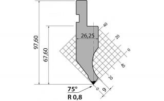 Пуансоны серии P.97.75.R08