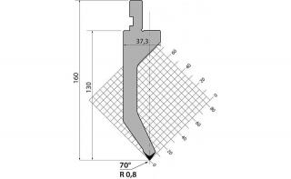 Пуансоны R1 серии P.160.70.R3