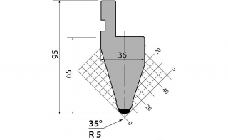 Пуансоны R1 серии P.95.35.R5